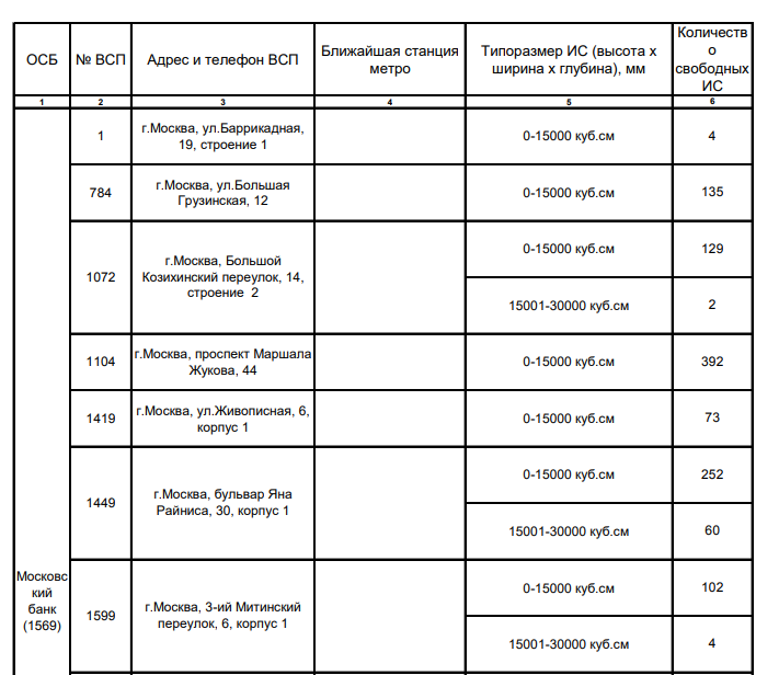 skolko-stoit-yachejka-v-sberbanke%20%285%29.png