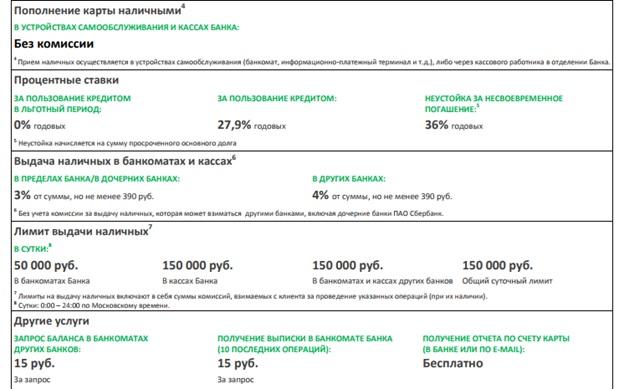 perevod-s-kreditnoj-karty-na-debetovuyu-sberbanka-2.jpg