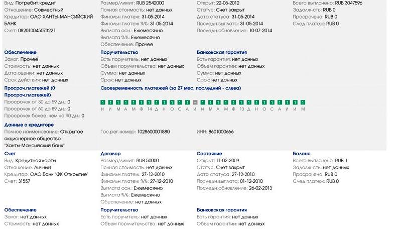интернет заявка на кредит наличными без справок и поручителей восточный банк