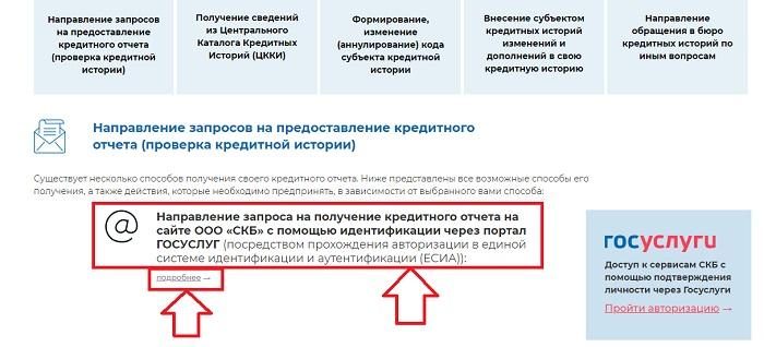 Официальный сайт бюро кредитных историй проверить бесплатно