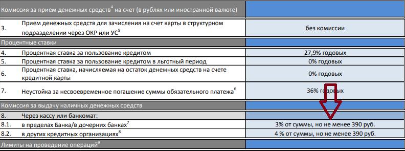 операция в других кредитных организациях скачать приложение банк русский стандарт онлайн бесплатно