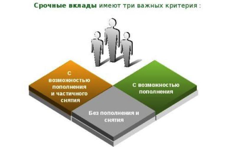 рефинансирование кредита втб в втб для зарплатных клиентов