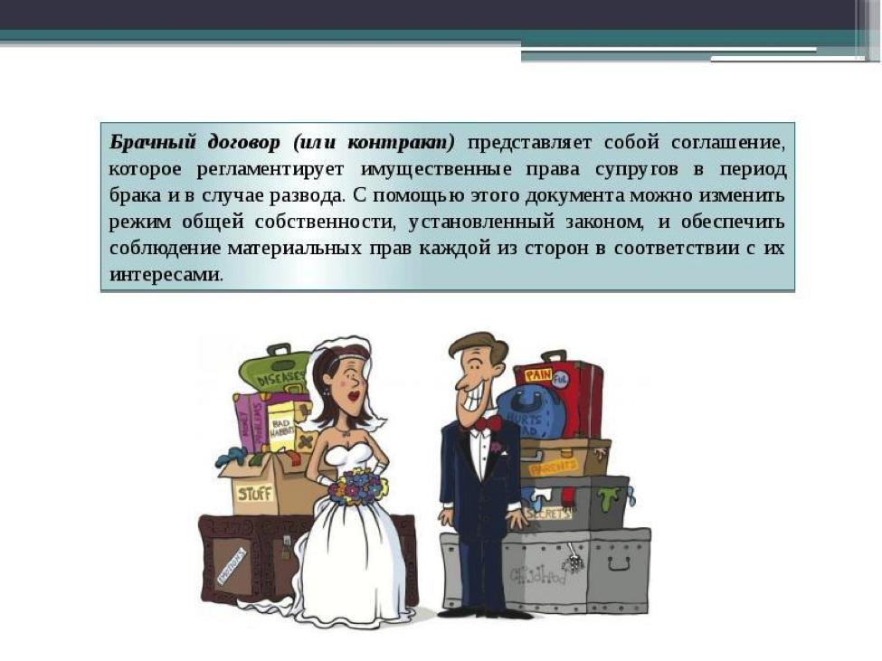 разделить ипотечный кредит между супругами