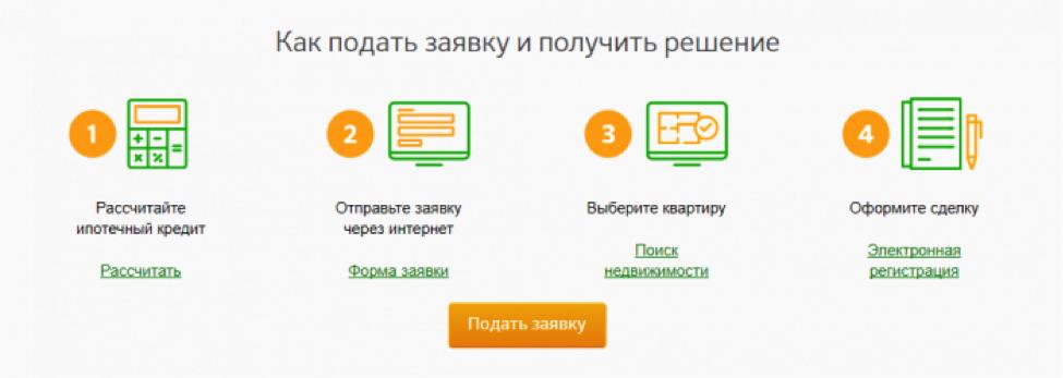 заявка на ипотеку во все банки онлайн подать москва купи в кредит система онлайн кредитования