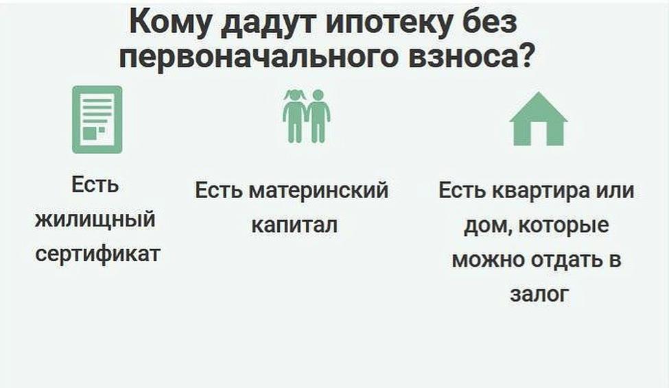 Взять ипотеку без первоначального взноса с плохой кредитной историей в москве