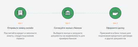 займ рубль личный кабинет