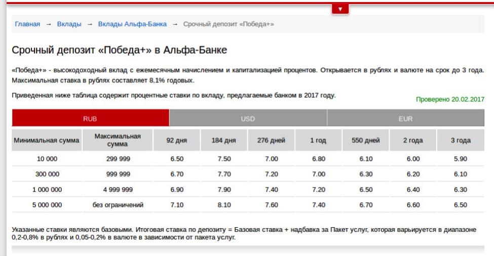 Кредит под залог машины в банке белгород