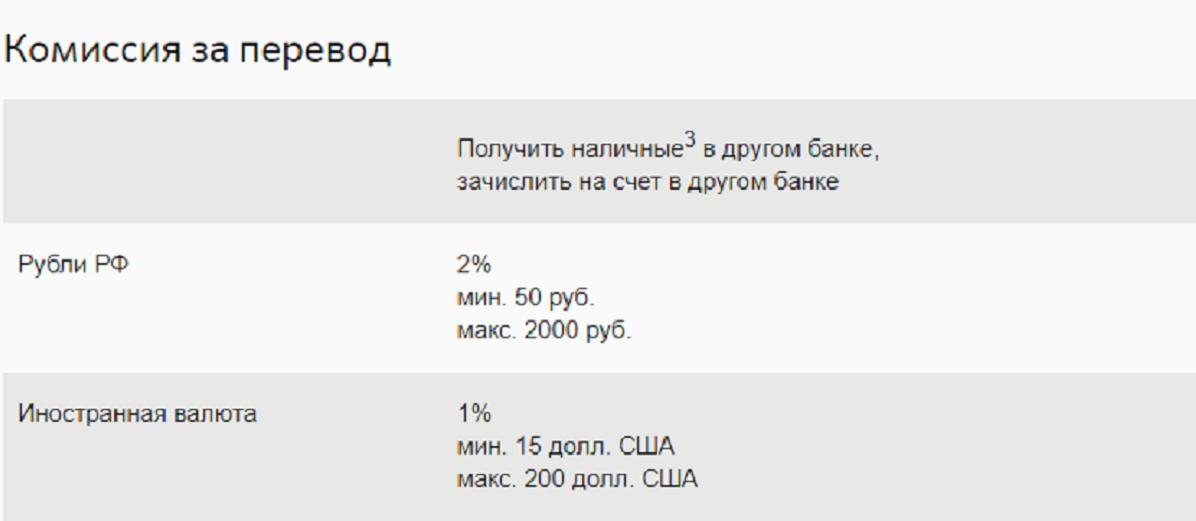 Изображение - Банковские денежные переводы за границу тарифы и комиссии kspd%205