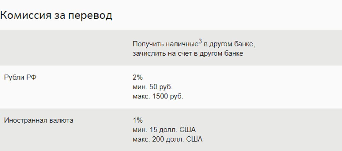 Изображение - Банковские денежные переводы за границу тарифы и комиссии kspd%206