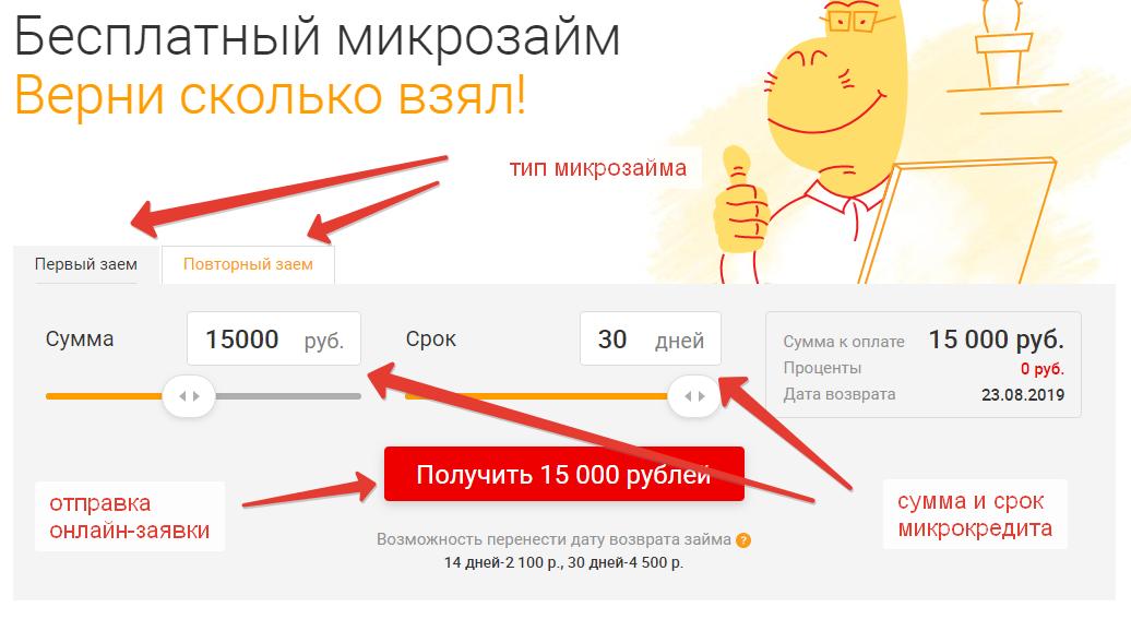 метрокредит онлайн личный кабинет кредит может быть обеспечен