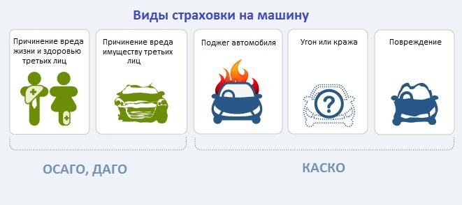Как правильно дать машину в аренду